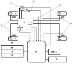 6.2.1 Антиблокировочная система тормозов (ABS)
