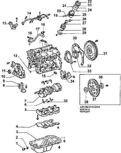 5.4 Рекомендации по снятию двигателя