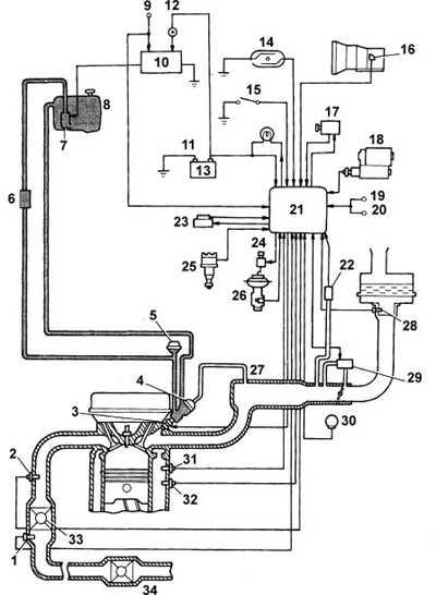 7.10 Электронная система впрыска топлива EFL