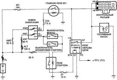 7.3 Снятие давления в топливной системе Toyota Camry