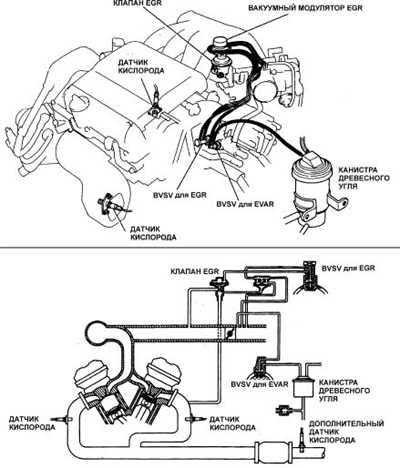 9.2 Общая информация Toyota Camry