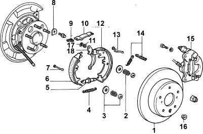 13.13 Замена тормозных колодок ручного тормоза на задних дисковых тормозах