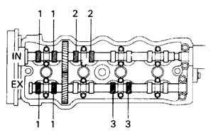 2.32 Проверка и регулировка зазоров клапанов