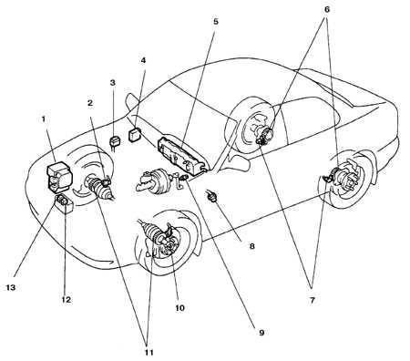 10.3 ABS-система