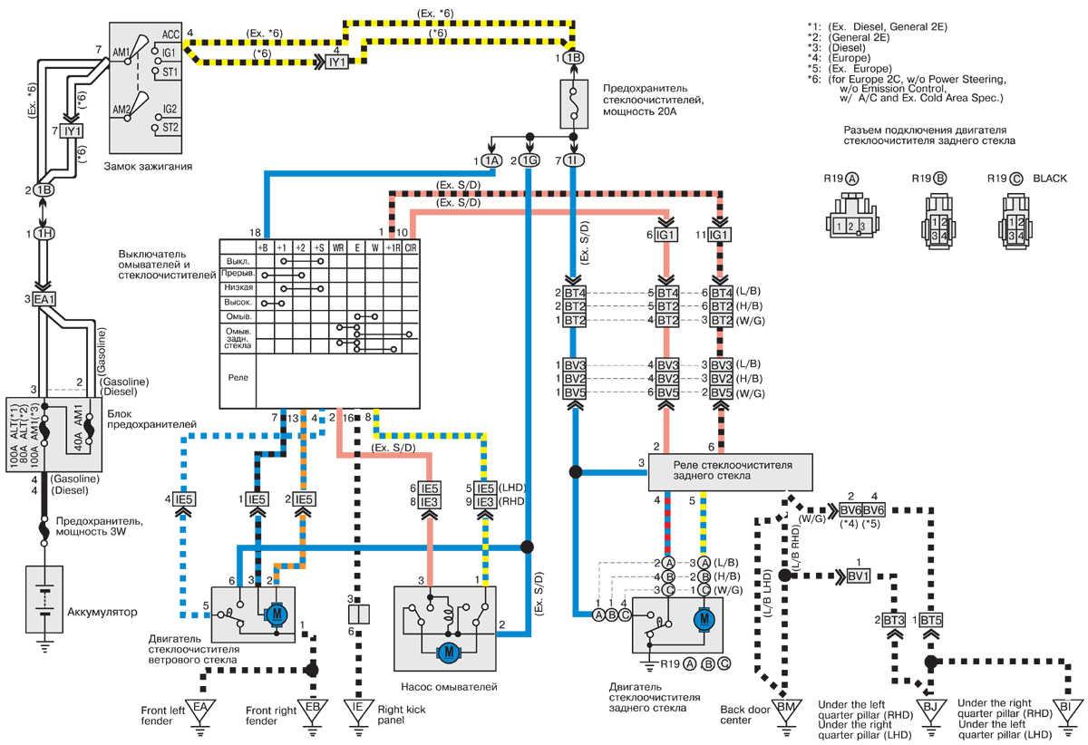 Toyota corolla ae100 схема селектора
