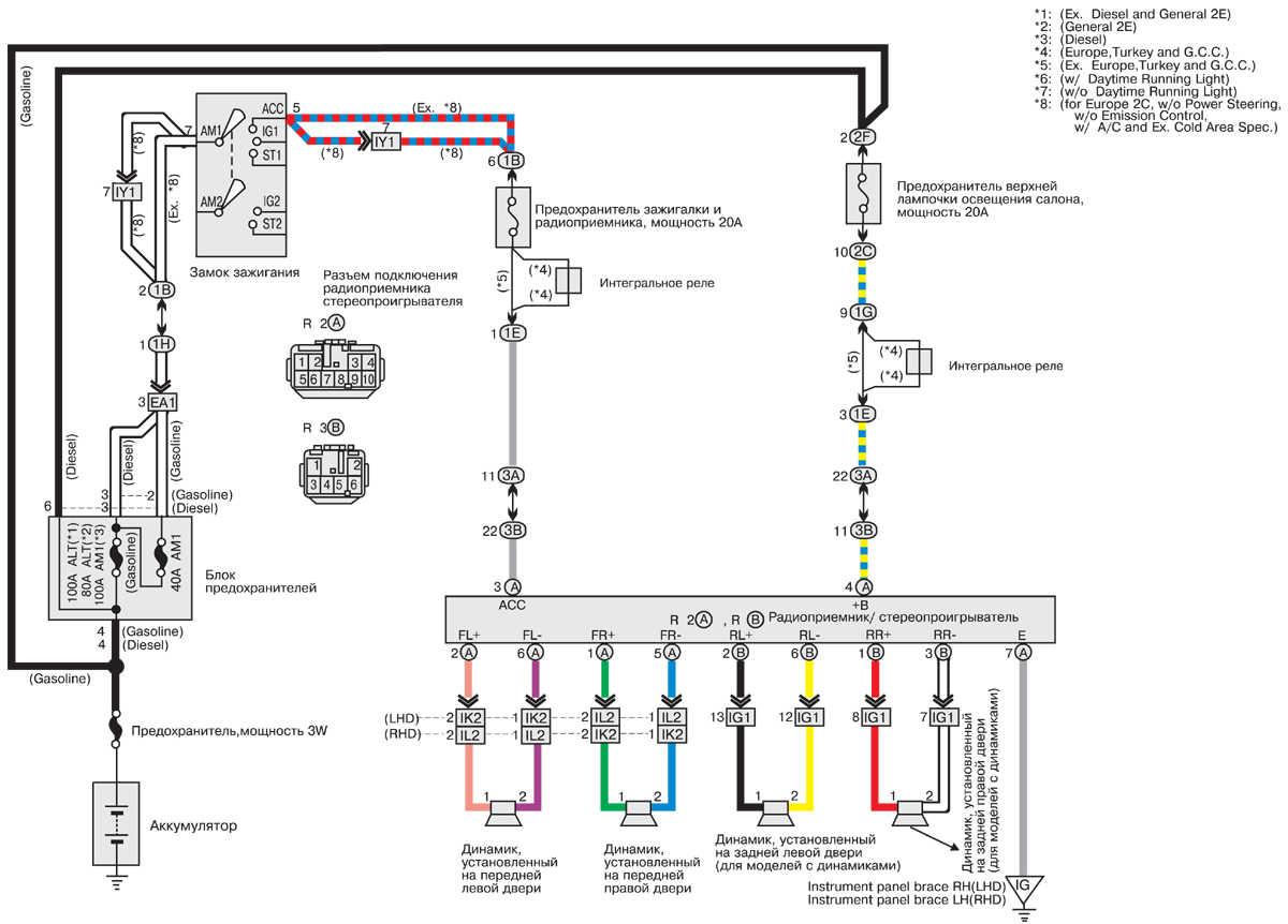 Схема toyota corolla 1.6