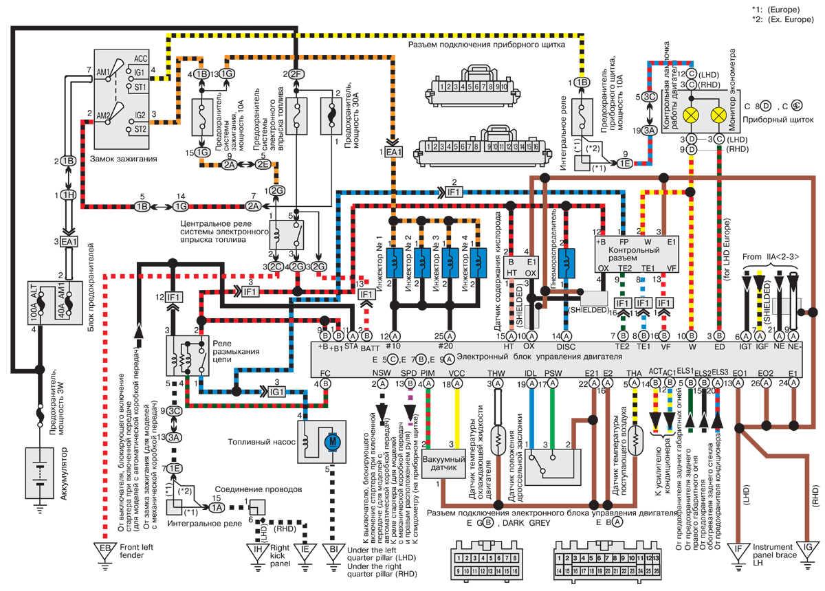 Toyota corolla | типовая схема электрооборудования 4-цилиндрового.