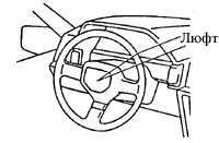 2.7.6 Проверка подвески и рулевого управления