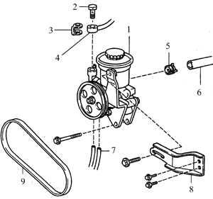 10.19 Насос системы усиления рулевого управления Toyota Corolla