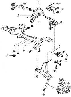 10.4 Стабилизатор поперечной устойчивости (передней подвески) и втулки