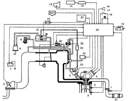 5.11 Система электронного впрыска топлива (EFI–система)