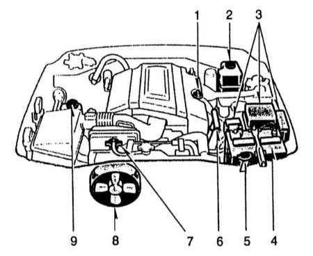 3.0 Настройки и текущее обслуживание автомобиля Toyota Land Cruiser
