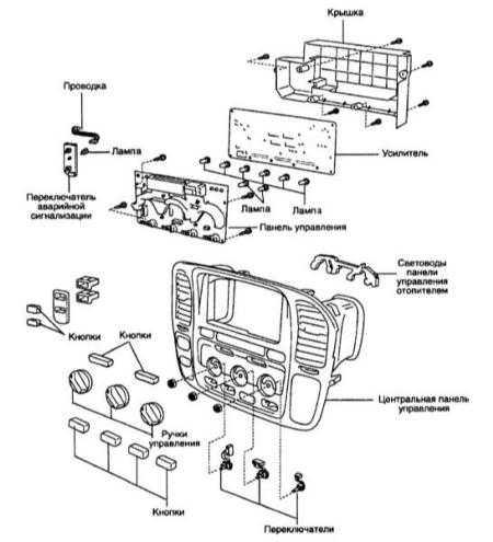 5.11 Снятие и установка сборки панели управления функционированием отопителя   и кондиционера воздуха