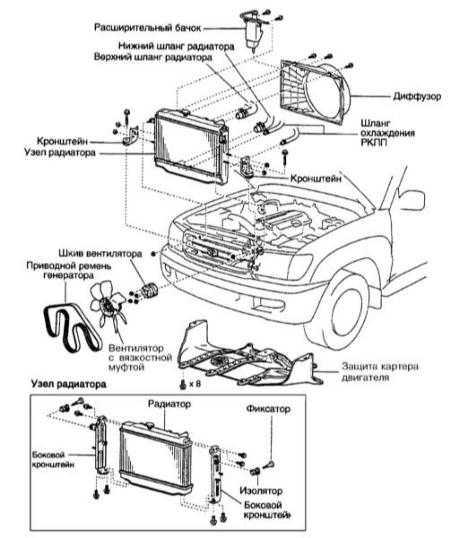 5.5 Снятие и установка радиатора и расширительного бачка системы охлаждения
