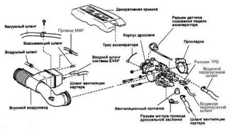 6.13 Проверка состояния и замена компонентов системы впрыска