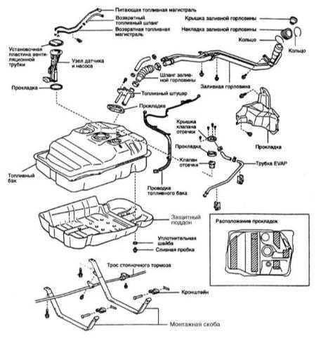 6.5 Снятие и установка топливного бака