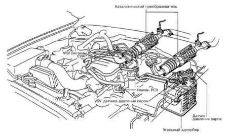 8.0 Системы управления двигателем и снижения токсичности отработавших   газов