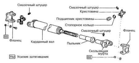 10.4 Снятие и установка карданного вала
