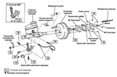11.11 Проверка исправности функционирования/ герметичности, снятие и установка   усилителя тормозов