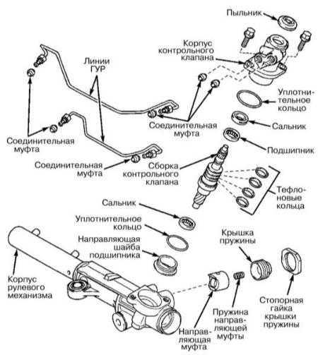 12.17 Снятие и установка рулевого механизма