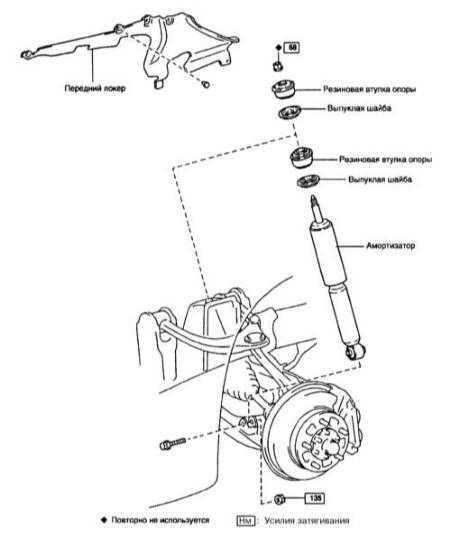 12.2 Снятие и установка передних амортизаторов