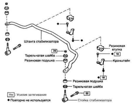 12.3 Снятие и установка переднего стабилизатора поперечной устойчивости