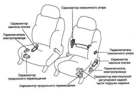 13.27 Снятие и установка сидений