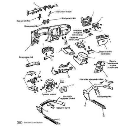 13.25 Снятие и установка отделочных и главной секций панели приборов