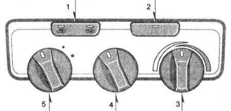 2.6 Системы вентиляции, отопления и кондиционирования воздуха