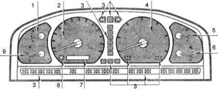 2.2 Приборный щиток и сигнальные устройства