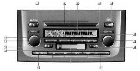 2.7 Аудиосистема