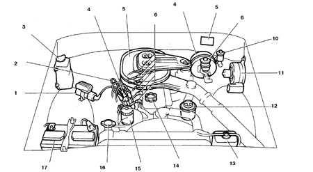 2.3 Расположение агрегатов в моторном отсеке
