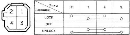 11.22 Электропривод дверных замков