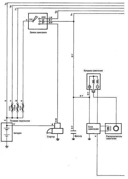 12.1 Системы пуска, заряда, зажигания, снижения токсичности и охлаждения