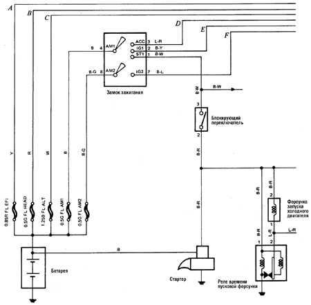 12.6 Система пуска двигателя (а/м 1988-90 гг.)