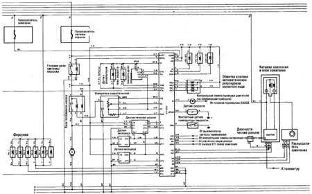 12.7 Система управления двигателем и система зажигания (а/м 1988-90 гг.)