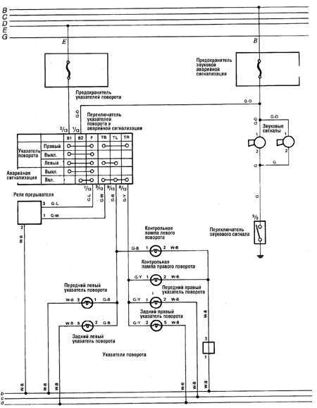 12.11 Аварийная сигнализация и указатели поворота (а/м 1988-90 гг.)