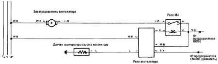 12.14 Аудиосистема, электрооборудование системы охлаждения (а/м 1988-90 гг.) Toyota Land Cruiser