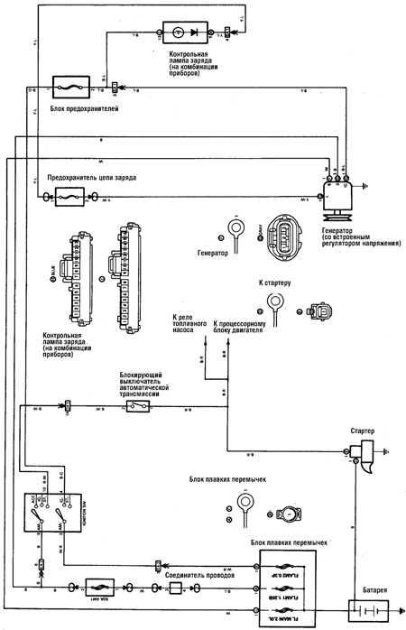 12.15 Системы заряда и пуска двигателей автомобилей с 1989 г.
