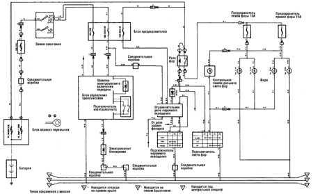 12.16 Фары и система управления автоматической трансмиссией (с 1989 г.) Toyota Land Cruiser