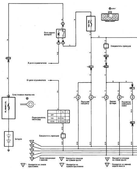 12.19 Задние фонари и освещение передней   панели салона (с 1989 г.)