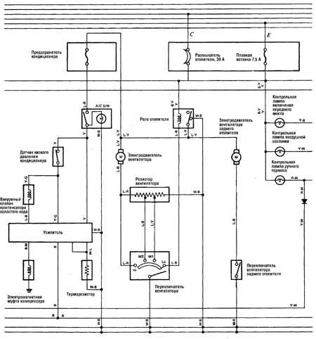12.2 Системы отопления, кондиционирования, приборы и аварийная   сигнализация Toyota Land Cruiser