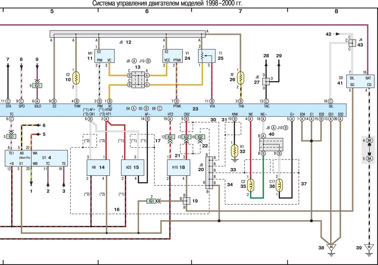 Схема toyota rav4 2003