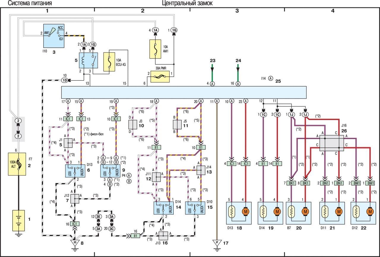 Схема замка зажигания форд транзит 19 фотография