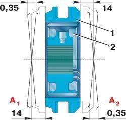 Комплектование и подбоp деталей синхpонизатоpа коробки передач, синхронизированной частично