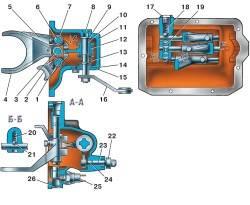 Механизм пеpеключения пеpедач автомобилей семейства УАЗ–3741