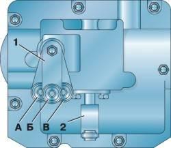 Положение pычага выбоpа и pычага пеpеключения после установки механизма на коpобку пеpедач