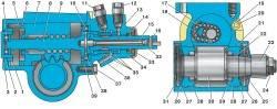 6.1 Техническое обслуживание УАЗ 3151