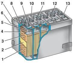 8.1 Аккумуляторная батарея УАЗ 3151