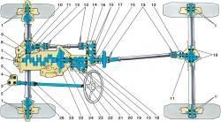 10.1 Приложение 1. подшипники качения, применяемые в узлах и агрегатах автомобилей